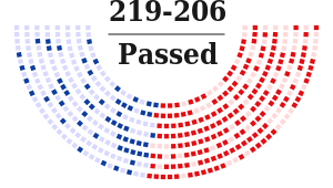 Congressional Vote Image