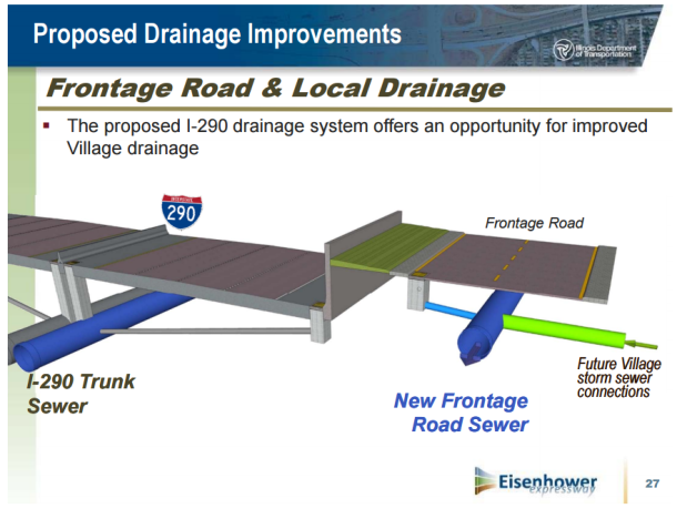 Frontage road and local drainage.png