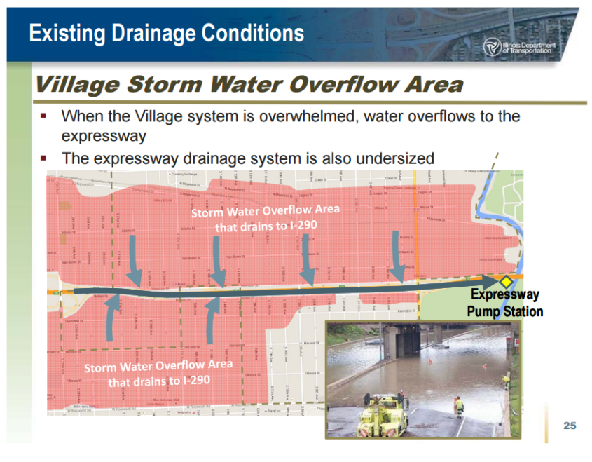 Village storm water overflow area.png