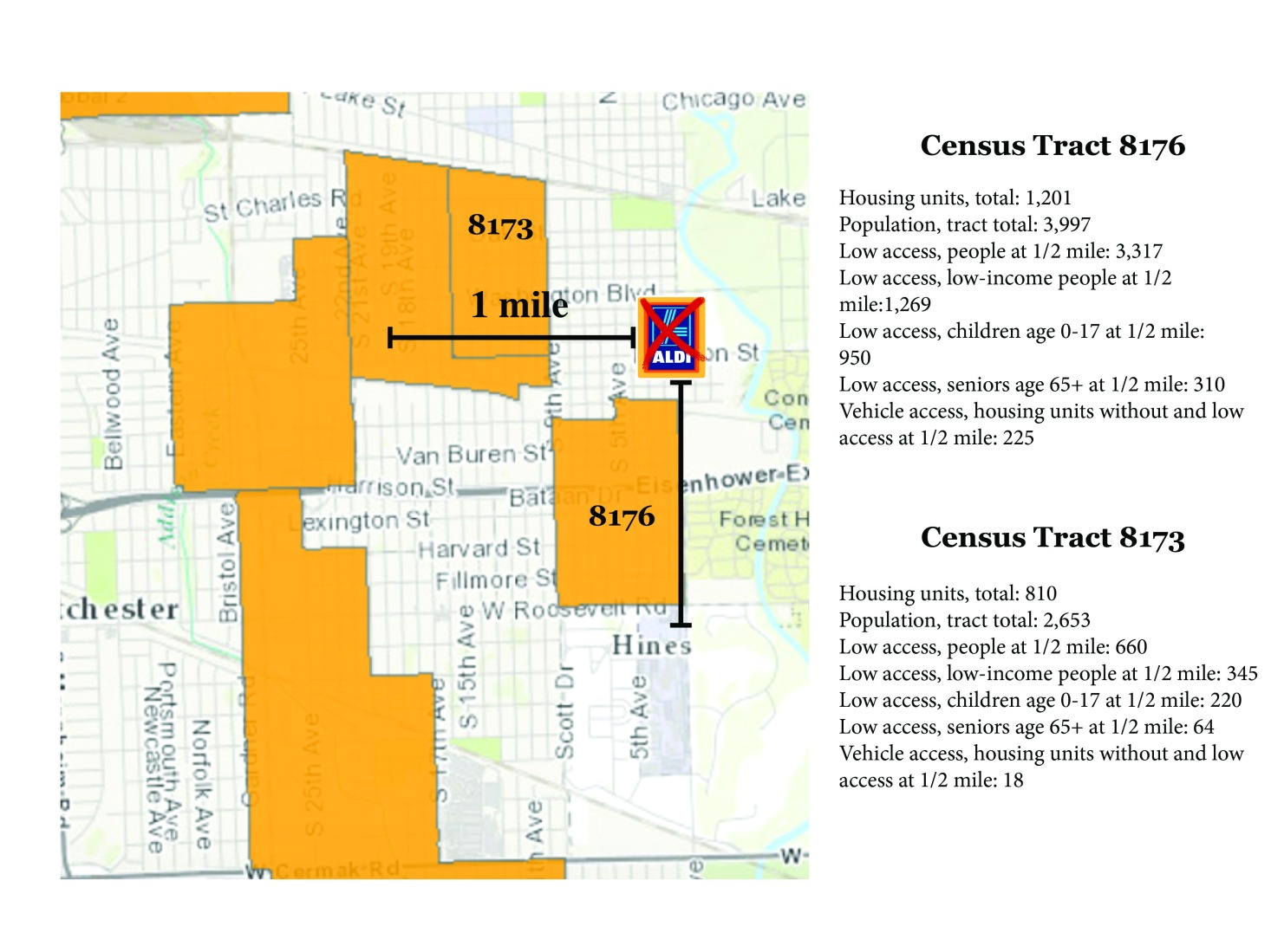 Census Tracts 8176 and 8173.jpg