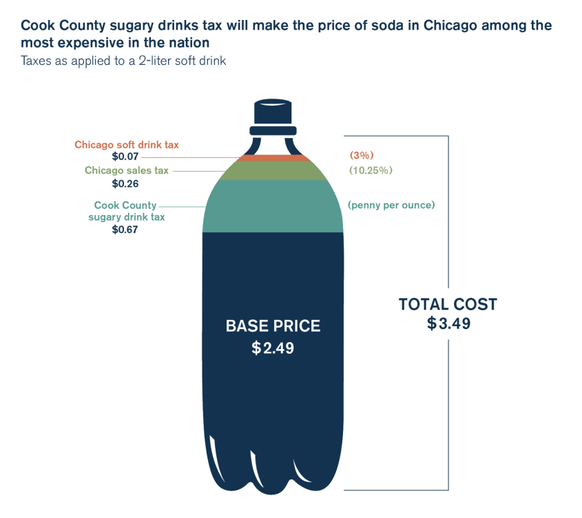 Soda-tax-2L-bottle_Graphic.png