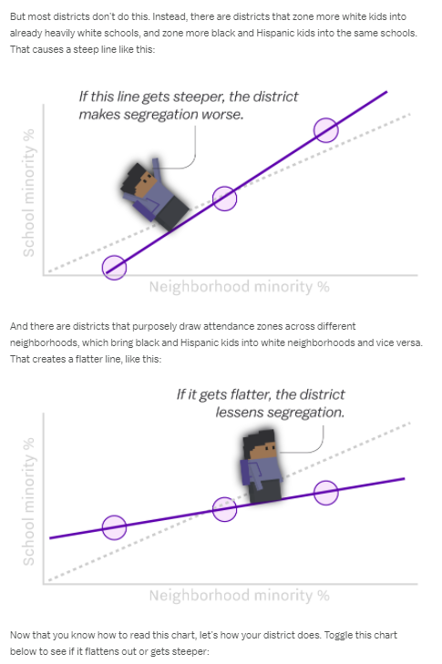 Vox graph_2.png